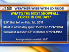 Weather Wise: What is the record snowfall in KC?