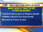 Weather Wise: What defines a true blizzard?