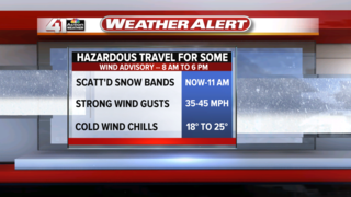 Very windy with scattered snow showers