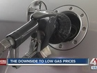 Low gas prices have some negative effects