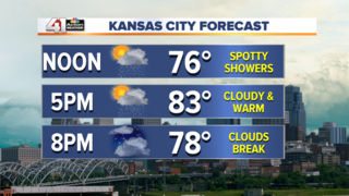 Scattered showers with cooler highs today