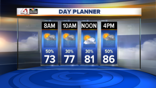 Watch for morning storms Tuesday