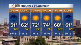 70s and sunshine for Tuesday