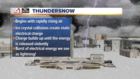 What's thundersnow and how does it happen?