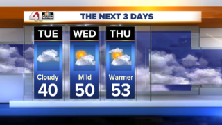 Cloudy and cool today with sunshine on Wednesday