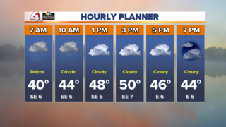 Fog & drizzle possible today, but above freezing
