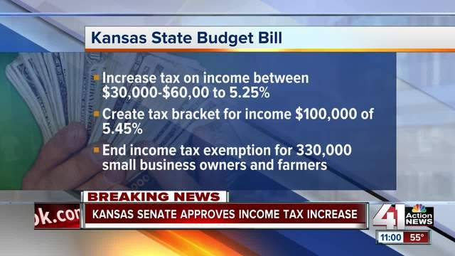 Kansas Senate votes against overriding Brownback veto of tax plan