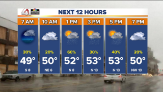 Lingering showers today; Dry tomorrow
