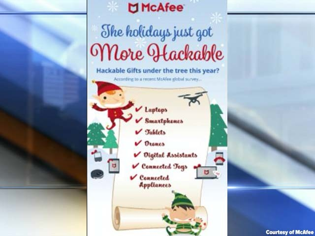 Buyer beware: These are the most hackable holiday gifts this