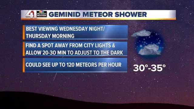 Geminids 2017: In case you missed meteor shower - Watch it HERE again