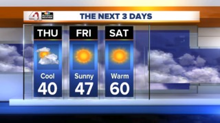 Cool & cloudy today, Warming up this weekend