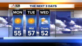 A mild start but cold finish to the week