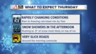 Timeline of the icy mix & snow Thursday