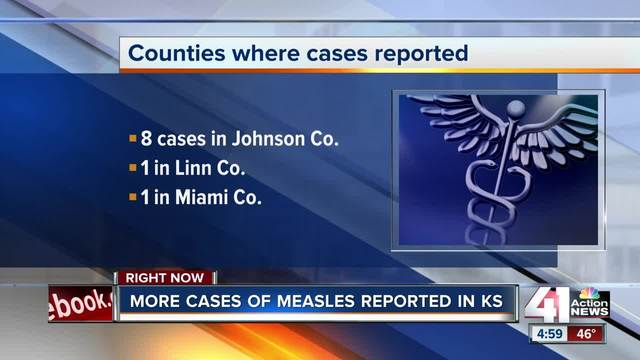 10 cases of measles reported in Kansas
