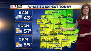 Feeling like spring today with highs in the 60s