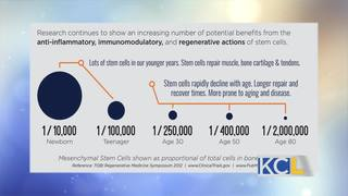 How Stem Cell therapy can help you heal