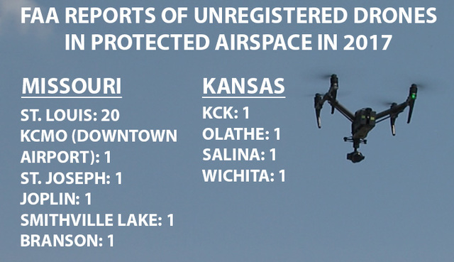 Unregistered drones causing issues for pilots, including in