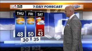 Warming up into Friday with highs in the 50s